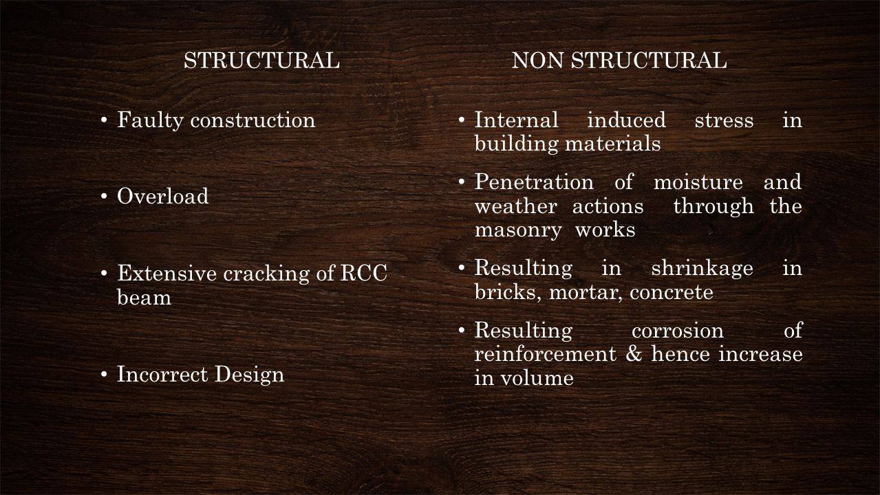 STRUCTURAL NON STRUCTURAL. Faulty construction. Overload. Extensive cracking of RCC beam. Incorrect Design.