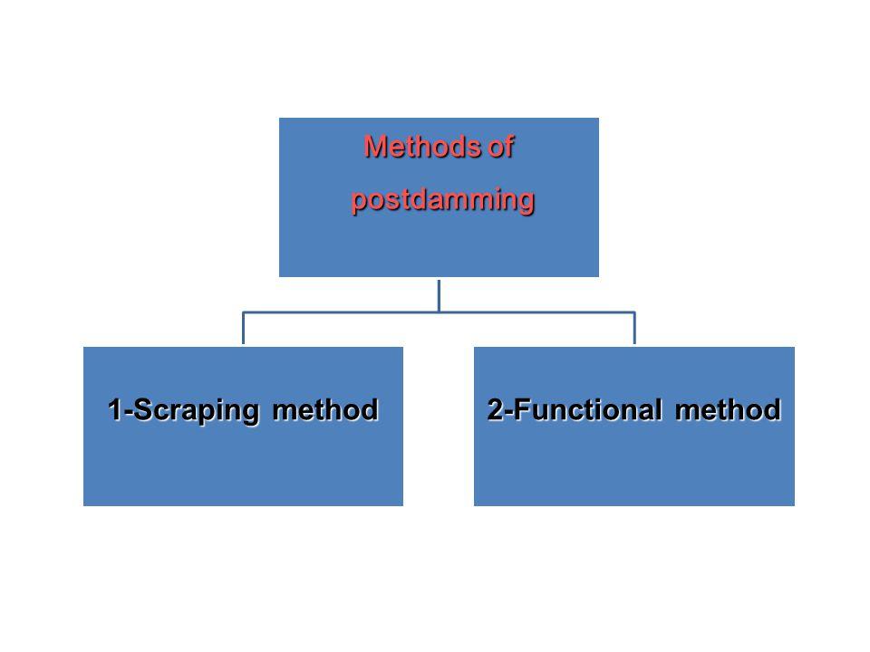 postdamming Methods of 1-Scraping method 2-Functional method