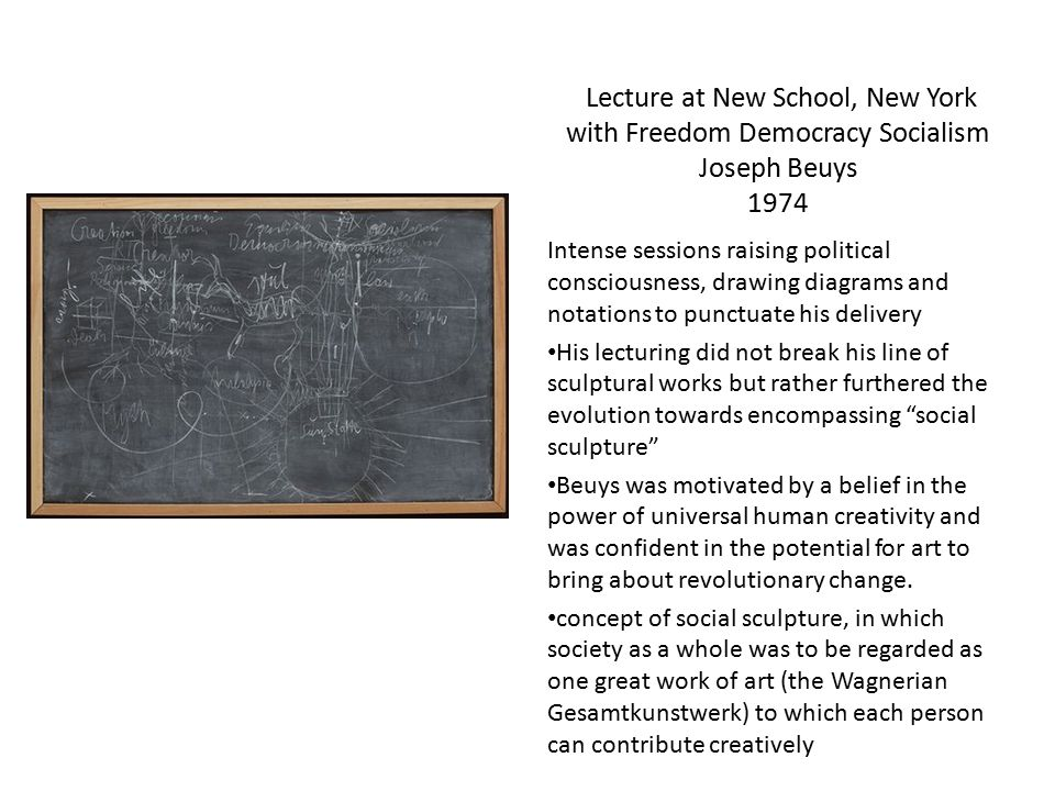 Lecture at New School, New York with Freedom Democracy Socialism Joseph Beuys 1974