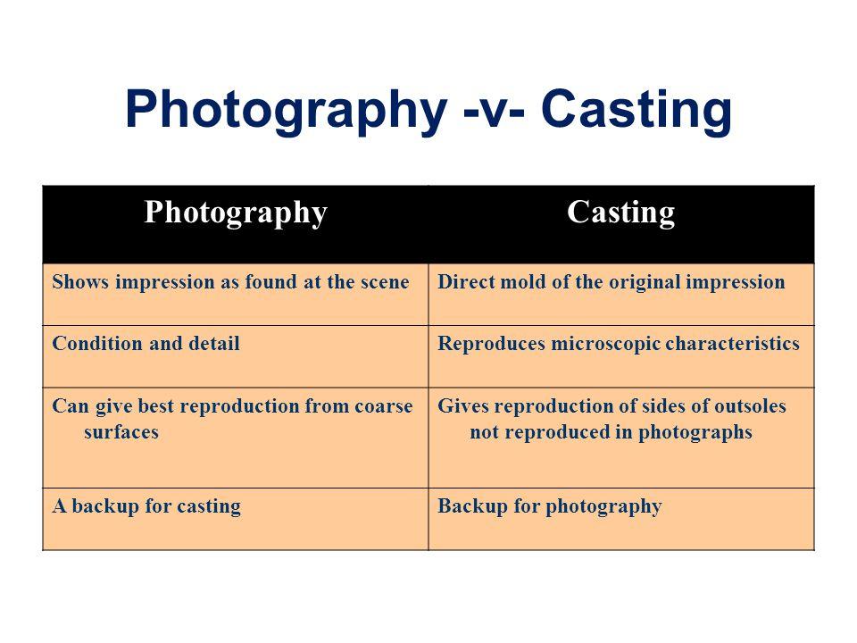 Photography -v- Casting