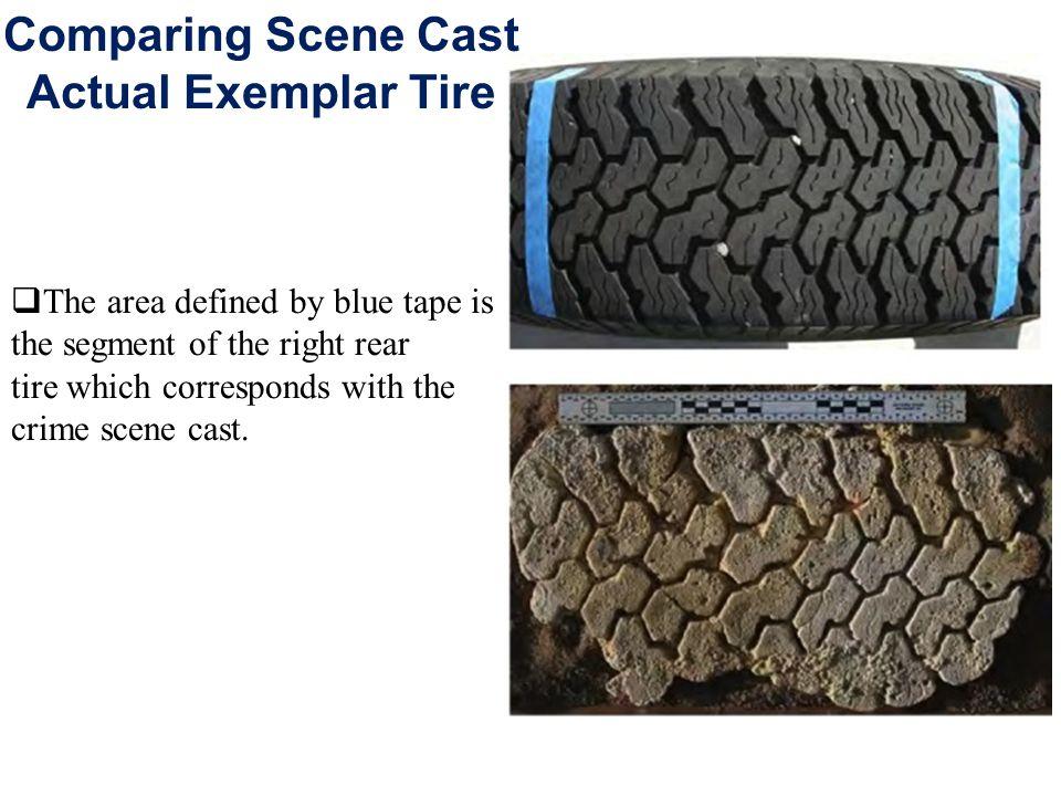 Comparing Scene Cast Actual Exemplar Tire