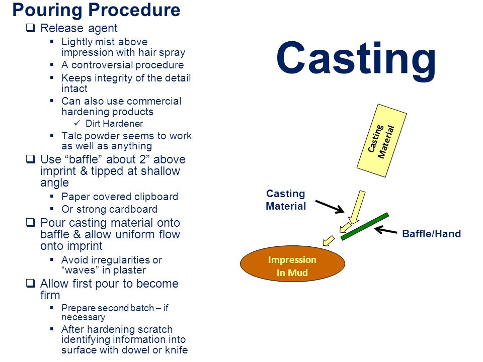 Casting Pouring Procedure Release agent