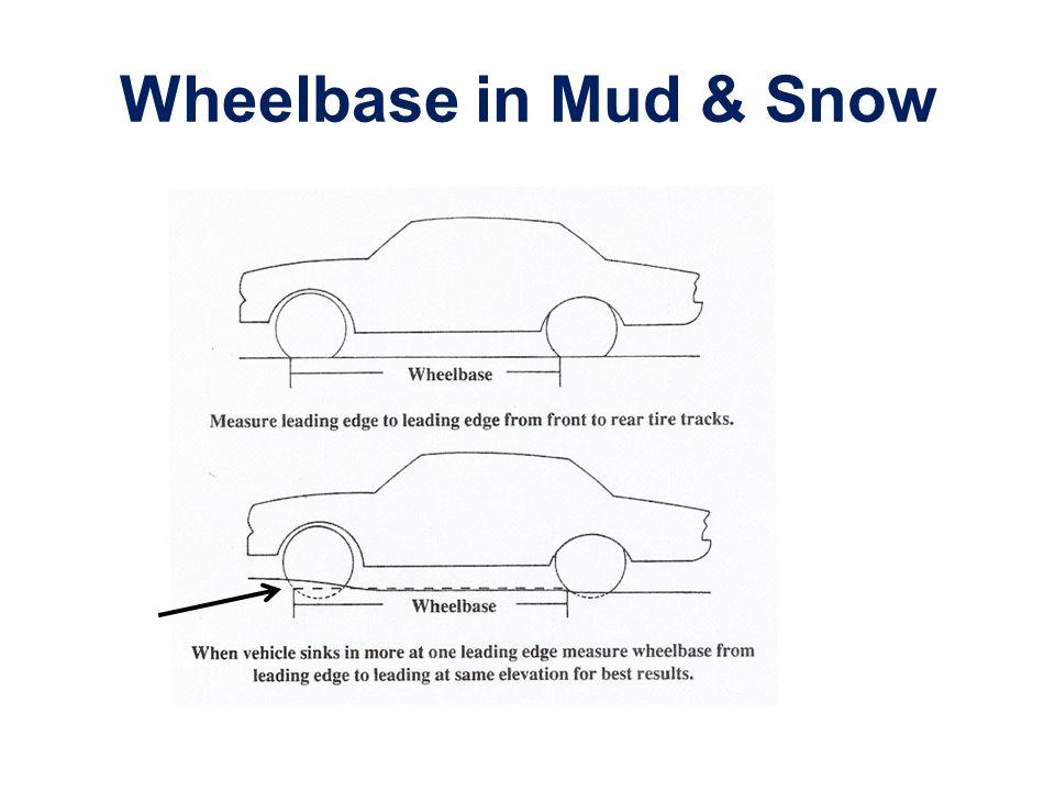 Wheelbase in Mud & Snow