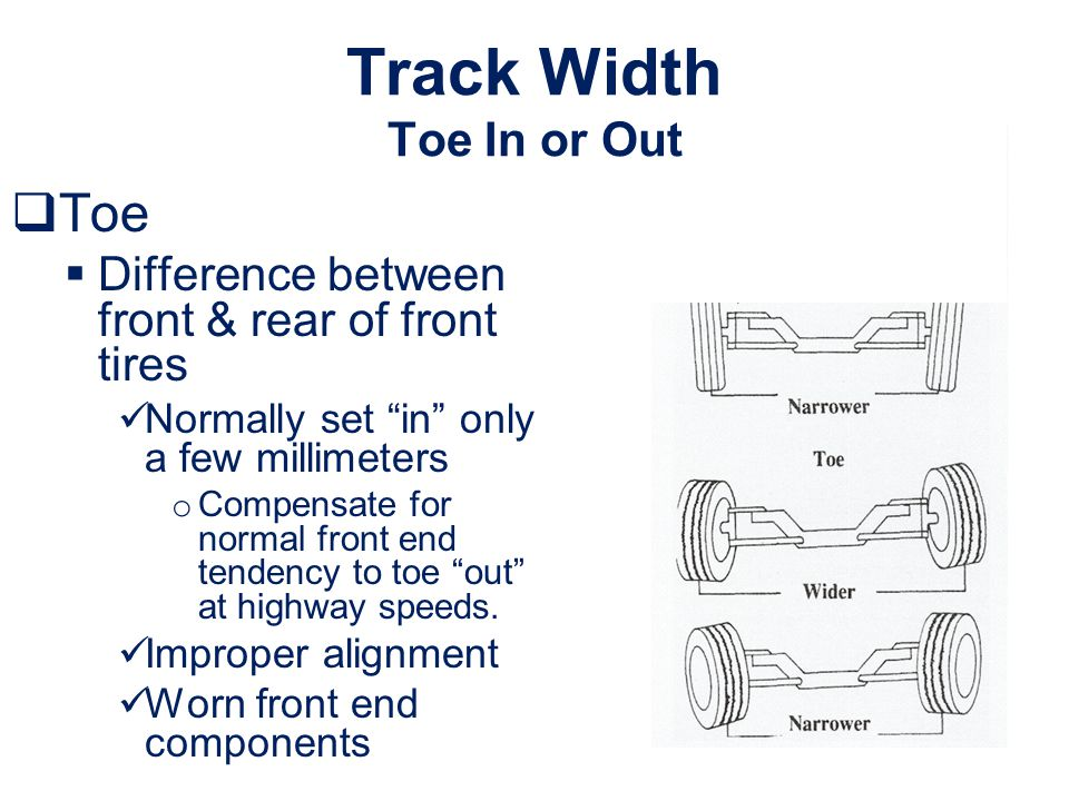 Track Width Toe In or Out