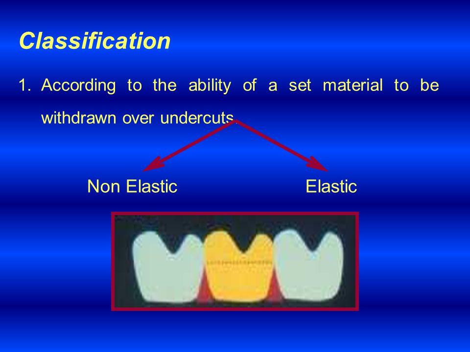 Classification Non Elastic Elastic