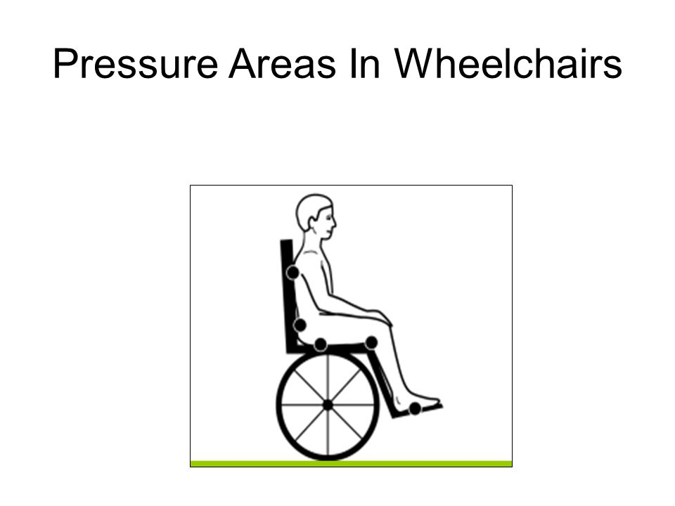Pressure Areas In Wheelchairs