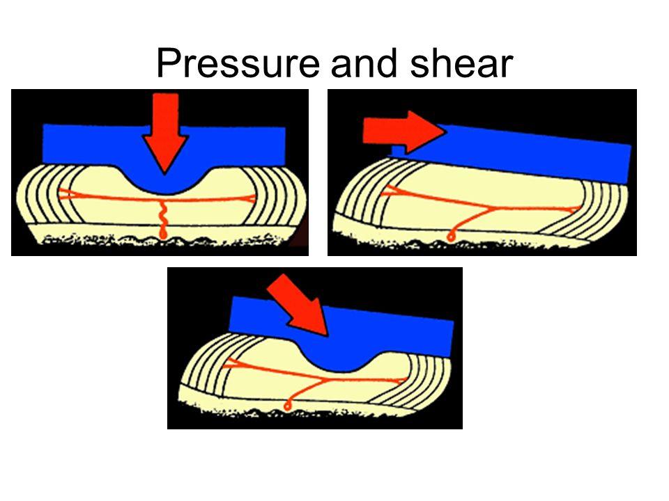 Pressure and shear