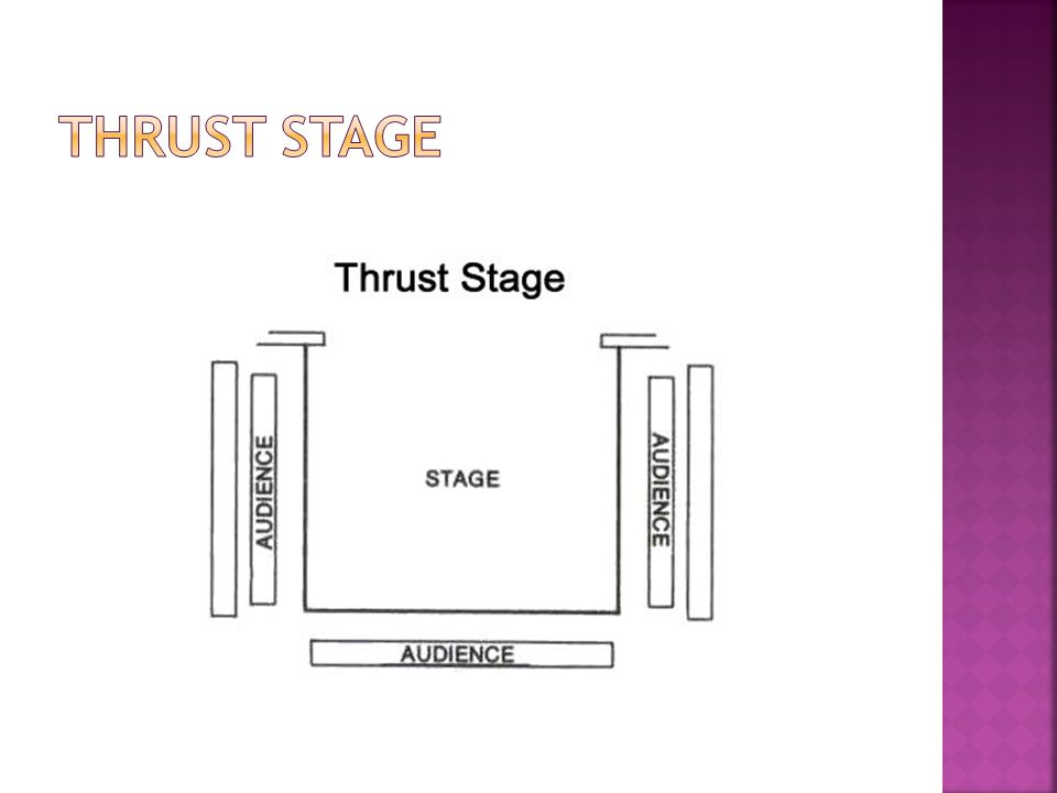 use of a thrust stage in Zte is now center stage in the has thrust it into the heart of the a subsidiary of s&p dow jones indices llc and have been licensed for use to.