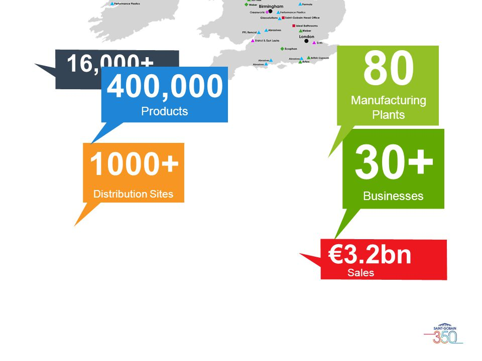 80 30+ 400,000 1000+ €3.2bn 16,000+ Manufacturing Plants Products