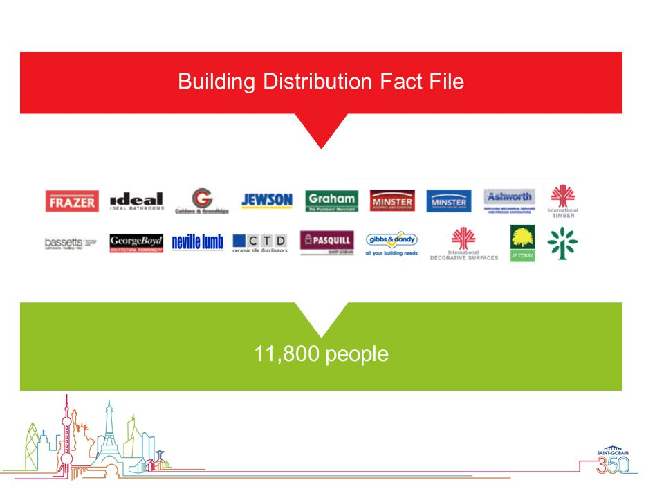Building Distribution Fact File