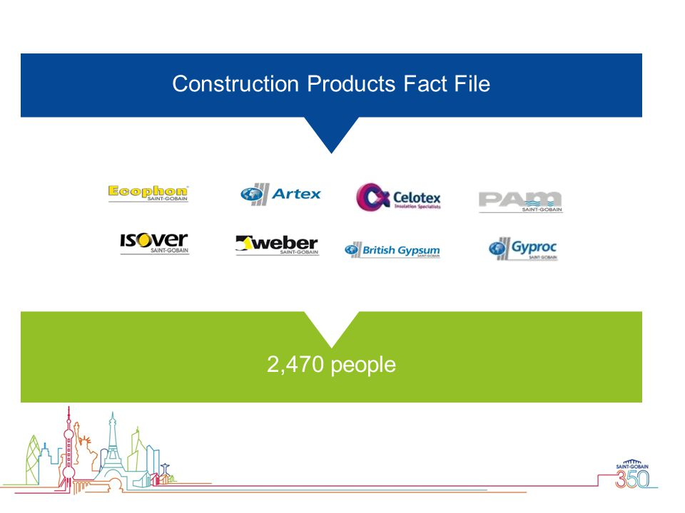 Construction Products Fact File