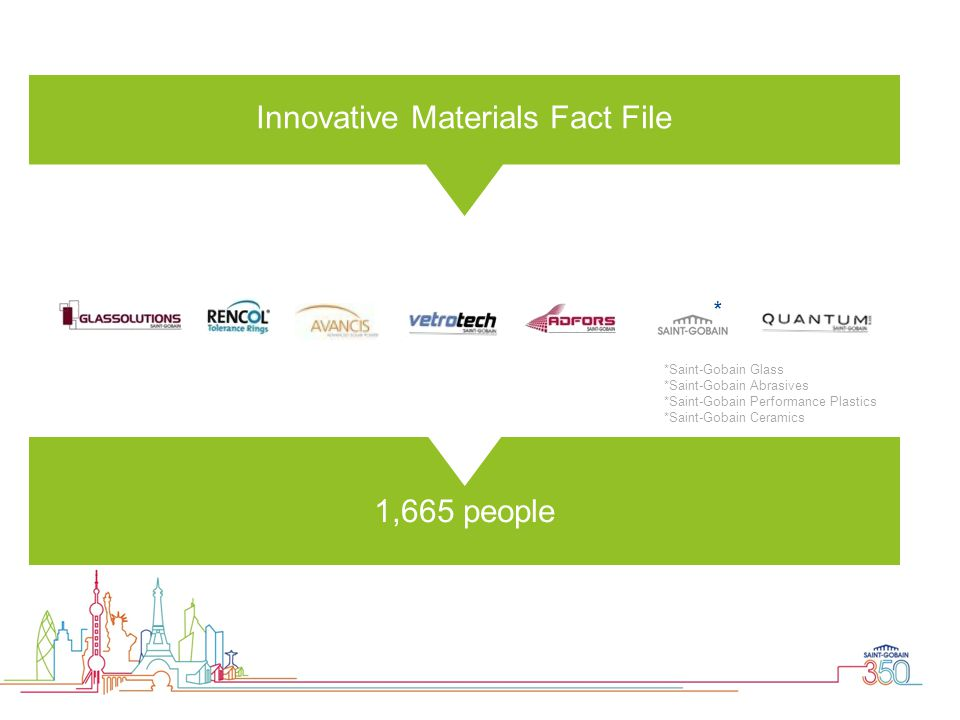 Innovative Materials Fact File
