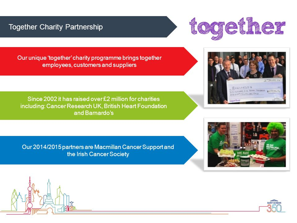 Together Charity Partnership