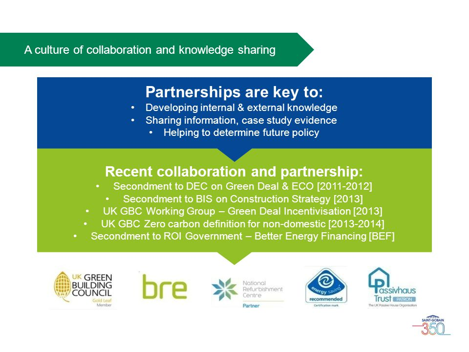 Partnerships are key to: Recent collaboration and partnership: