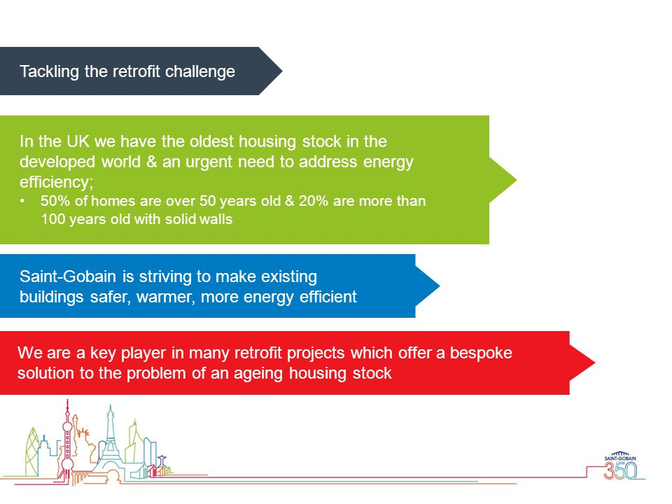 Tackling the retrofit challenge