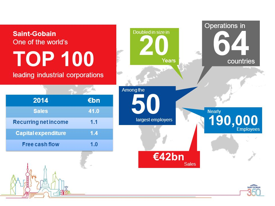 64 20 50 190,000 €42bn Operations in countries