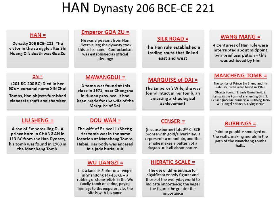 HAN Dynasty 206 BCE-CE 221 HAN = Emperor GOA ZU = SILK ROAD =