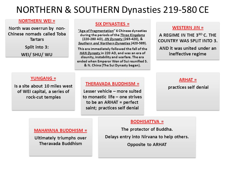 NORTHERN & SOUTHERN Dynasties 219-580 CE