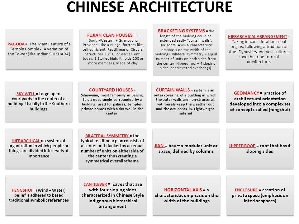 CHINESE ARCHITECTURE PAGODA = The Main Feature of a Temple Complex. A variation of the Tower (like Indian SHIKHARA)