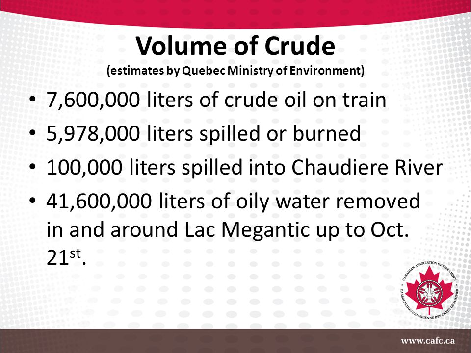 Volume of Crude (estimates by Quebec Ministry of Environment)