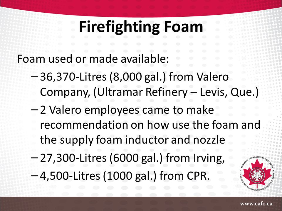 Firefighting Foam Foam used or made available: