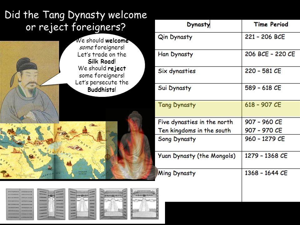 Did the Tang Dynasty welcome or reject foreigners