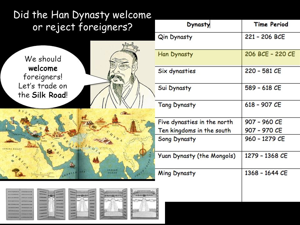 Did the Han Dynasty welcome or reject foreigners