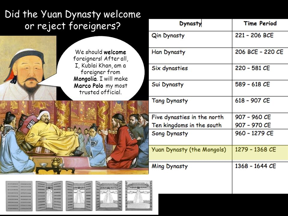 Did the Yuan Dynasty welcome or reject foreigners