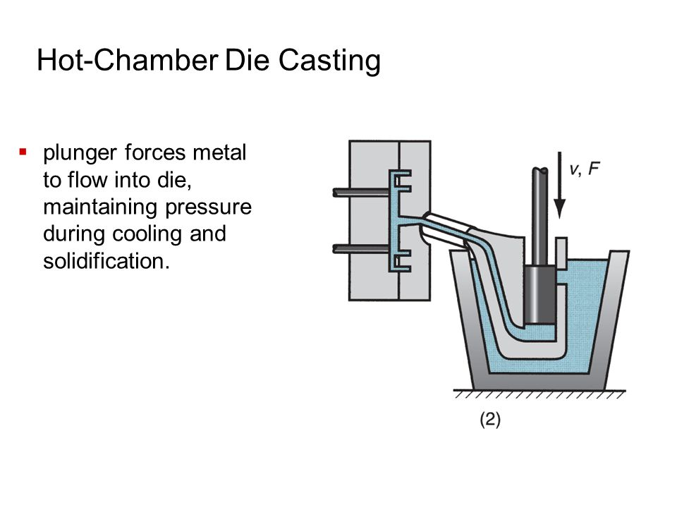 Hot-Chamber Die Casting