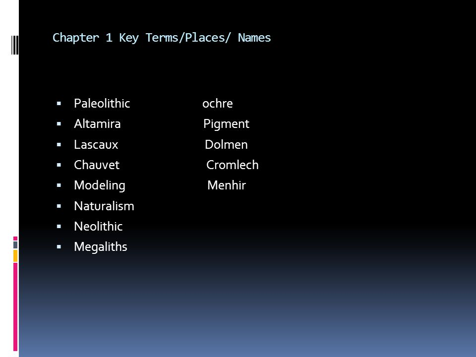 Chapter 1 Key Terms/Places/ Names