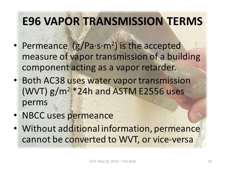 E96 VAPOR TRANSMISSION TERMS