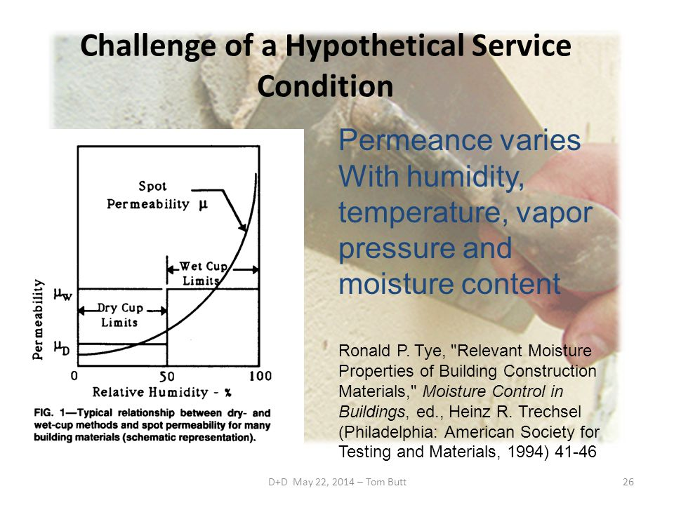 Challenge of a Hypothetical Service Condition