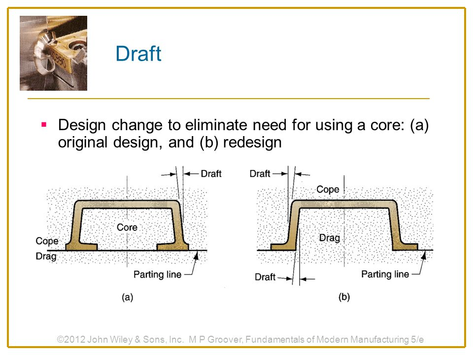 Draft Design change to eliminate need for using a core: (a) original design, and (b) redesign.