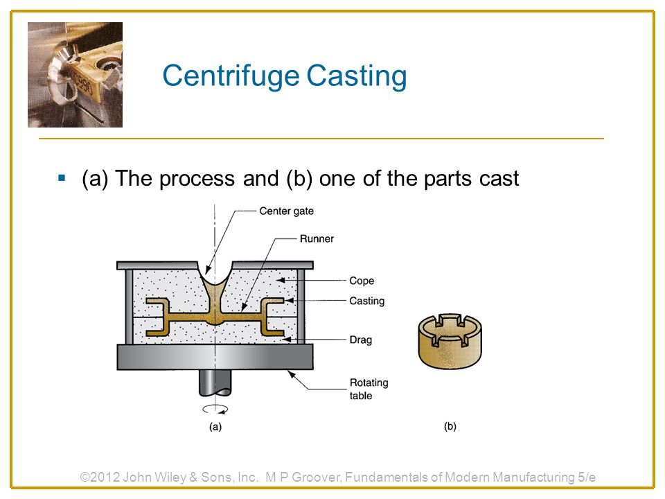Centrifuge Casting (a) The process and (b) one of the parts cast