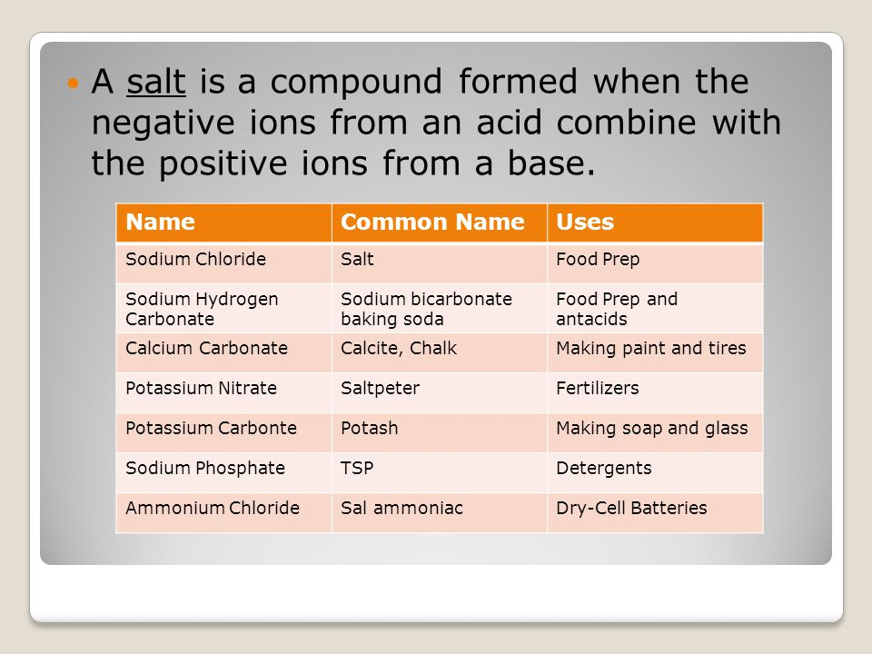 A salt is a compound formed when the negative ions from an acid combine with the positive ions from a base.
