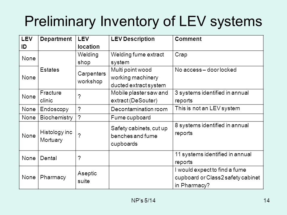 Preliminary Inventory of LEV systems