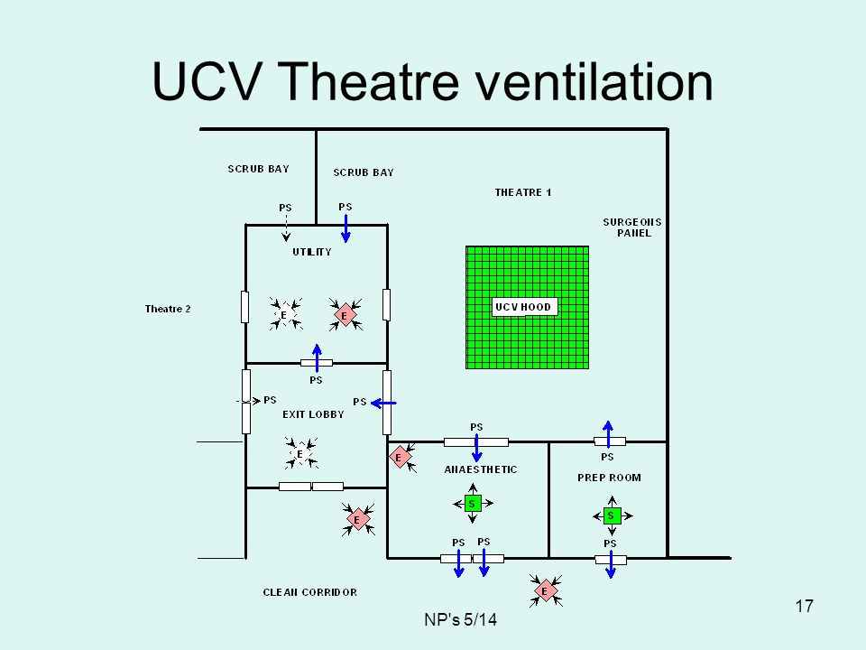 UCV Theatre ventilation