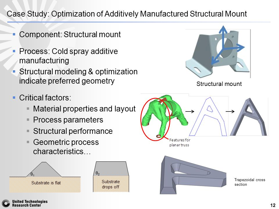 Case Study: Optimization of Additively Manufactured Structural Mount