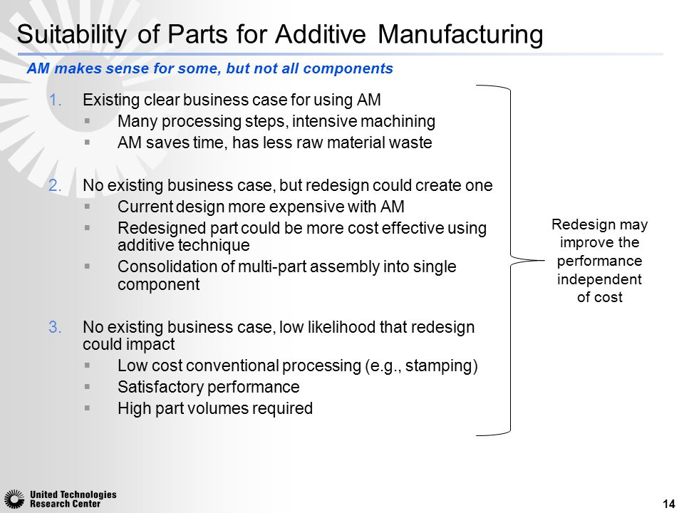 Suitability of Parts for Additive Manufacturing