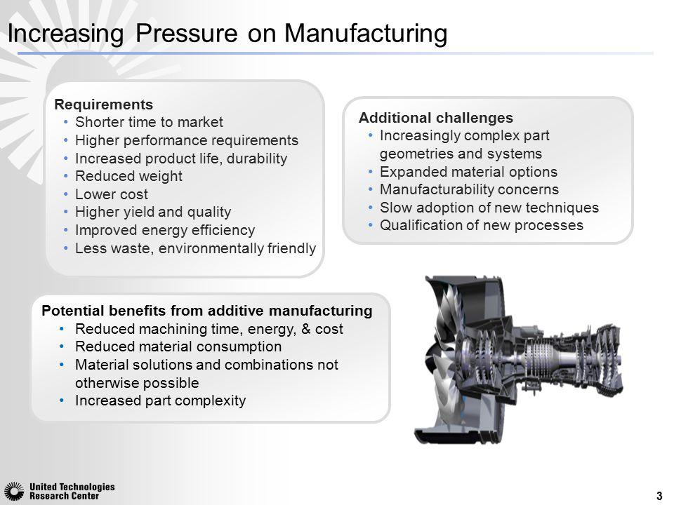 Increasing Pressure on Manufacturing