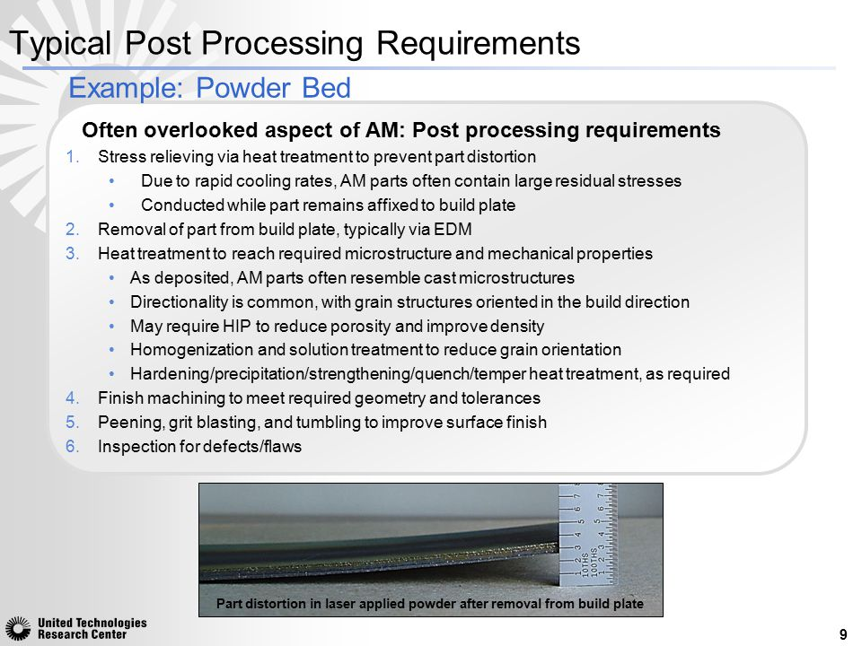 Typical Post Processing Requirements