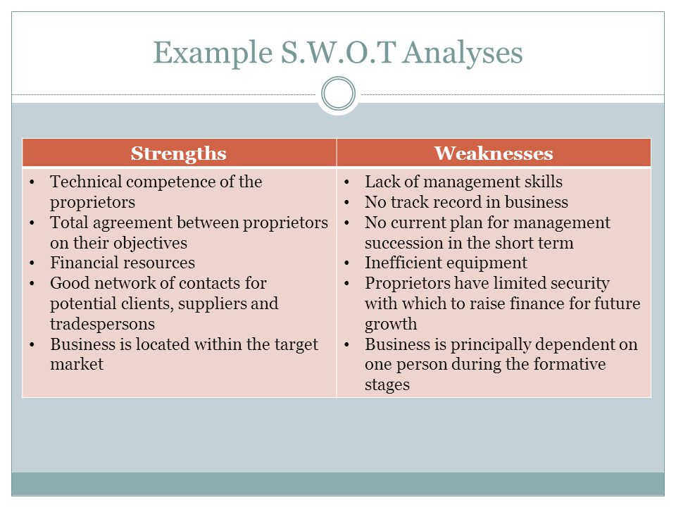 Example S.W.O.T Analyses Strengths Weaknesses