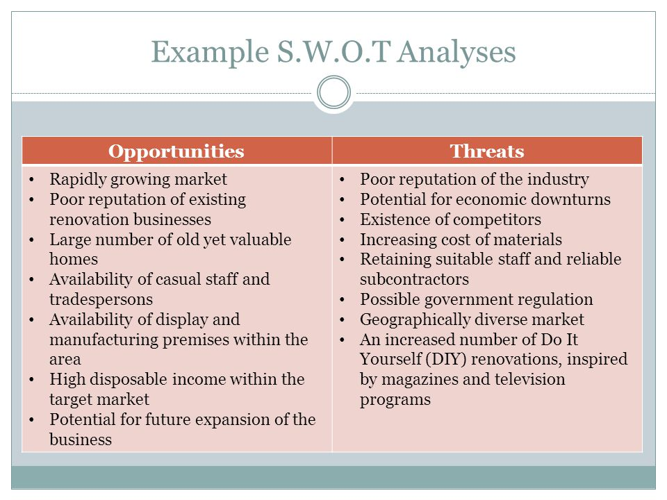 Example S.W.O.T Analyses Opportunities Threats Rapidly growing market