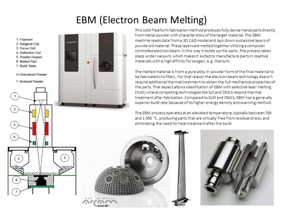 EBM (Electron Beam Melting)
