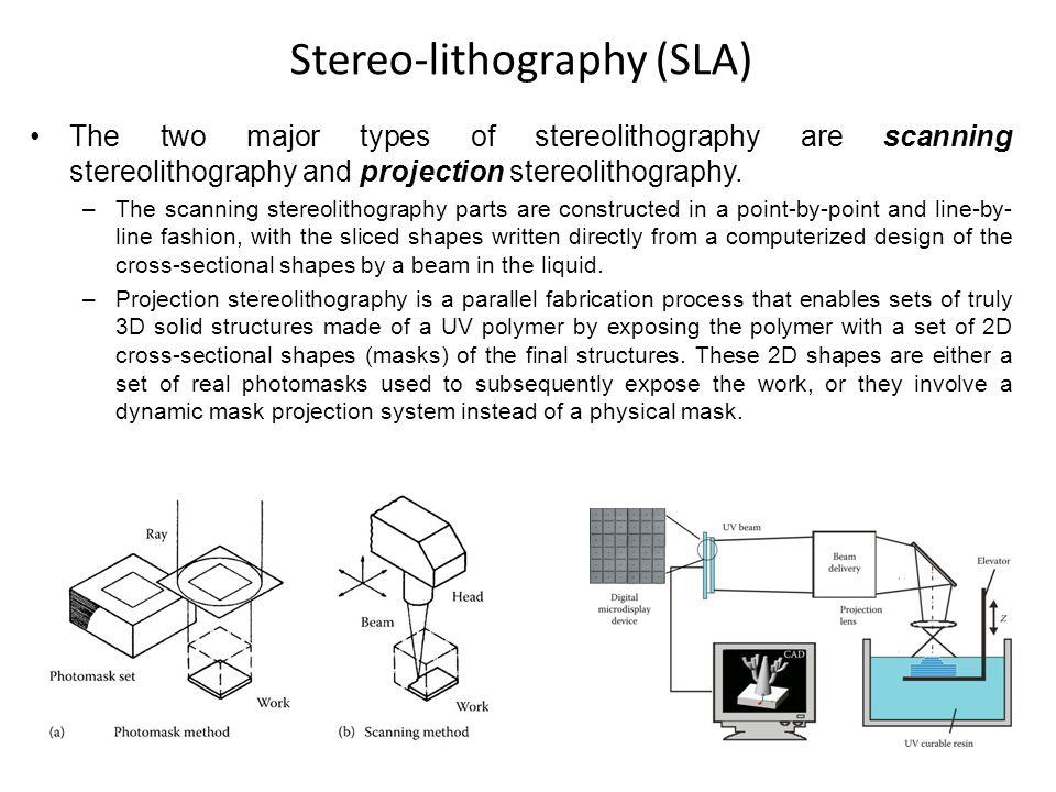 Stereo-lithography (SLA)