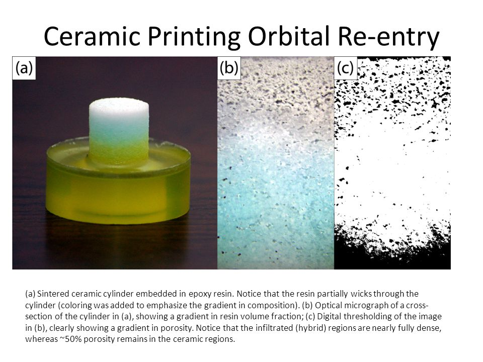 Ceramic Printing Orbital Re-entry