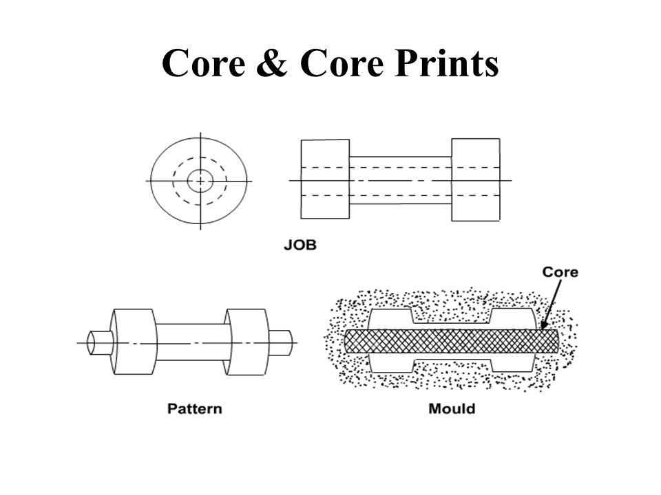 Core & Core Prints