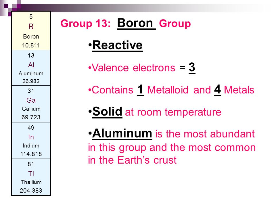 Solid at room temperature