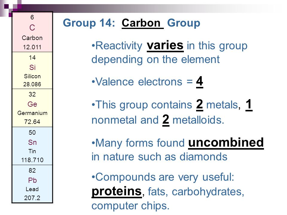 Reactivity varies in this group depending on the element