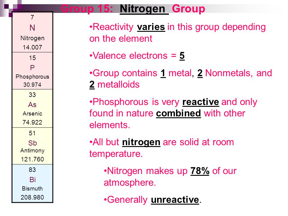 Group 15: Nitrogen Group Reactivity varies in this group depending on the element. Valence electrons = 5.